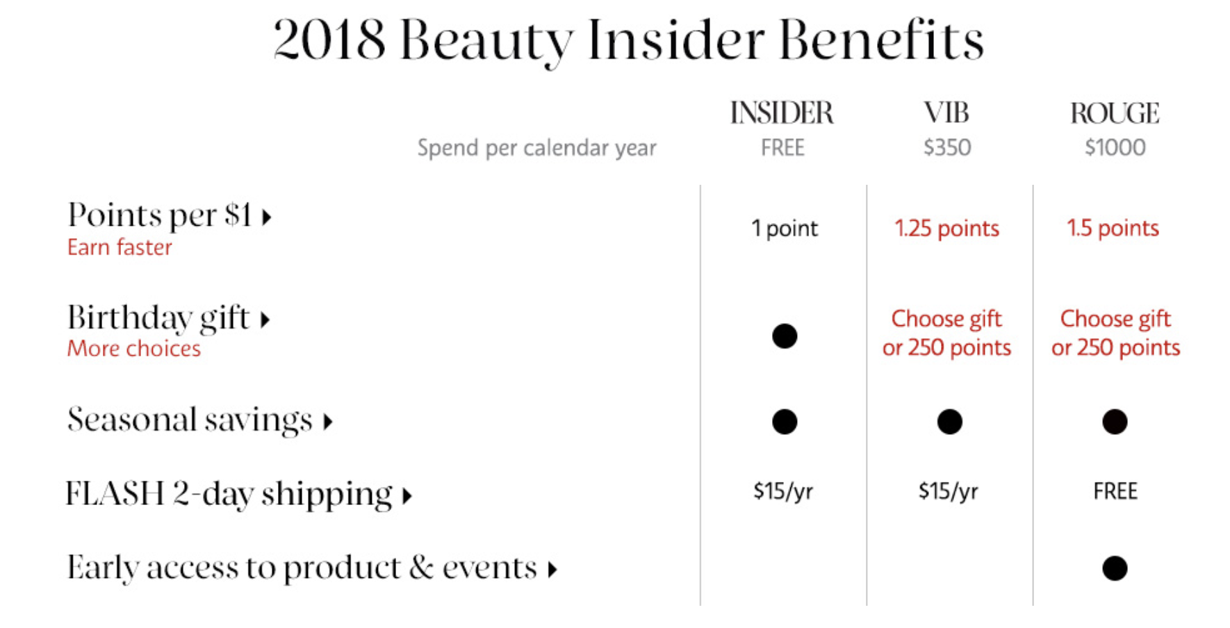 sephora_loyaltyprogram